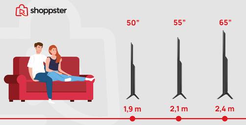 Preporučena udaljenost TV-a